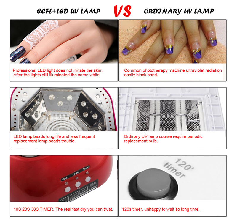 ... The Common UV Nail Lamps In The Market, Saving The Troubles To Change  Bulbs Too Often. Letu0027s Enjoy The Nail Joy At Home And Get The Most  Beautiful Nails ...