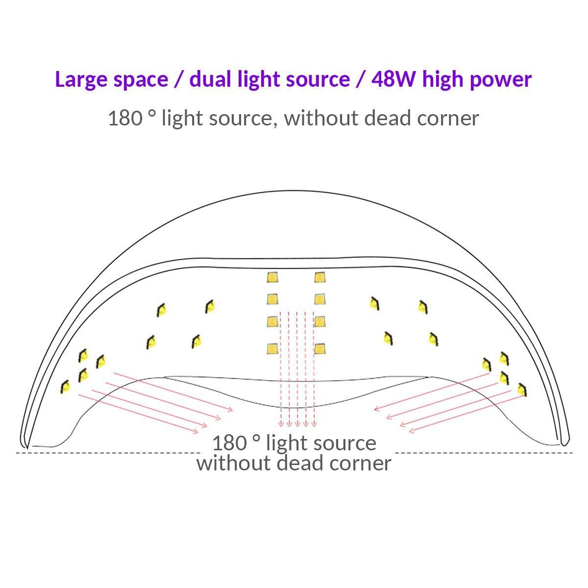 New SUN5 Plus 48W LED UV Nail Lamp Light Gel Polish Cure Nail Art ...